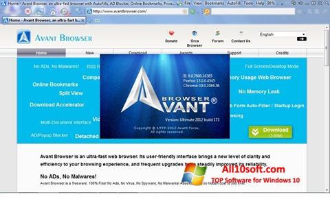 Zrzut ekranu Avant Browser na Windows 10