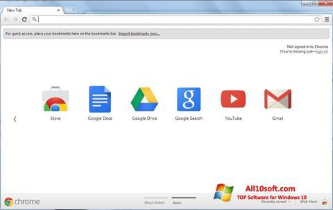 Zrzut ekranu Google Chrome na Windows 10